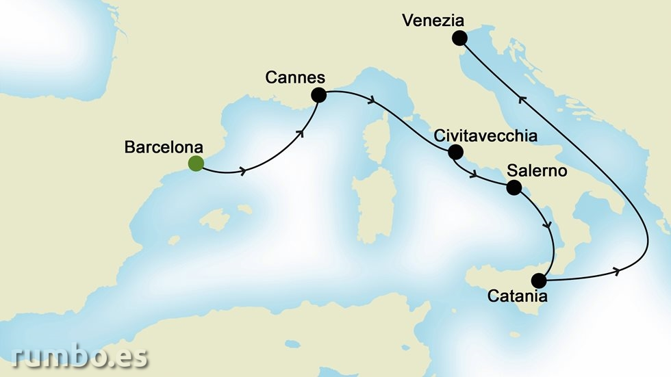 MEDITERRÁNEO desde Barcelona